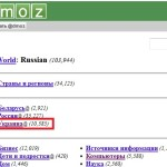 Dmoz-country